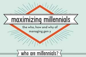 Six Reasons Your Company Needs Millennials [Infographic]
