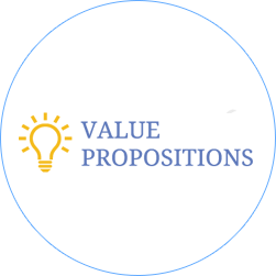 Value Propositions and Positioning